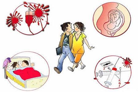 4 Nguyên nhân gây bệnh giang mai